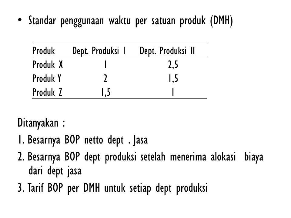Standar penggunaan waktu per satuan produk (DMH) Ditanyakan : 1. Besarnya BOP netto dept. Jasa 2. Besarnya BOP dept produksi setelah menerima alokasi