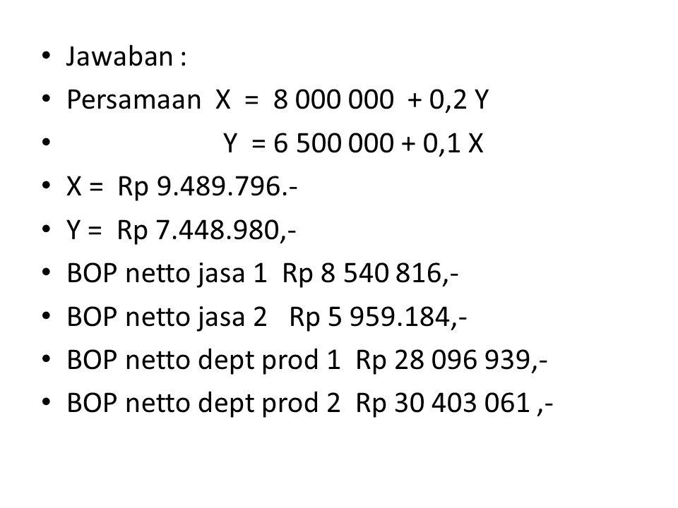 Jawaban : Persamaan X = 8 000 000 + 0,2 Y Y = 6 500 000 + 0,1 X X = Rp 9.489.796.- Y = Rp 7.448.980,- BOP netto jasa 1 Rp 8 540 816,- BOP netto jasa 2