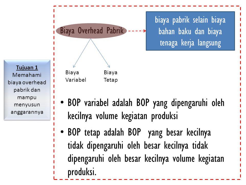 Jawaban : Persamaan X = 8 000 000 + 0,2 Y Y = 6 500 000 + 0,1 X X = Rp 9.489.796.- Y = Rp 7.448.980,- BOP netto jasa 1 Rp 8 540 816,- BOP netto jasa 2 Rp 5 959.184,- BOP netto dept prod 1 Rp 28 096 939,- BOP netto dept prod 2 Rp 30 403 061,-
