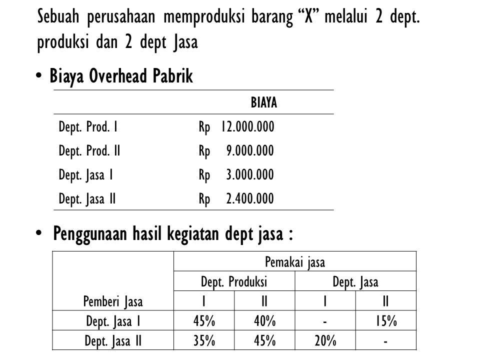 """Sebuah perusahaan memproduksi barang """"X"""" melalui 2 dept. produksi dan 2 dept Jasa Biaya Overhead Pabrik BIAYA Dept. Prod. IRp 12.000.000 Dept. Prod. I"""