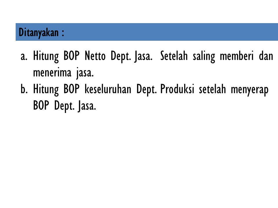 Ditanyakan : a.Hitung BOP Netto Dept. Jasa. Setelah saling memberi dan menerima jasa. b.Hitung BOP keseluruhan Dept. Produksi setelah menyerap BOP Dep