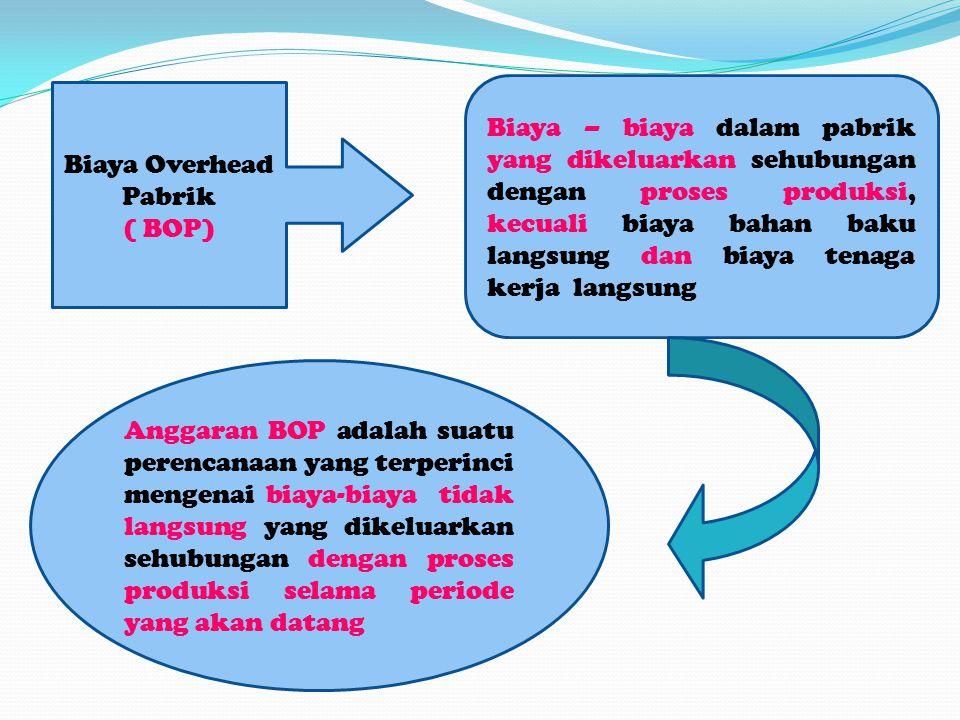 Biaya Overhead Pabrik ( BOP) Biaya – biaya dalam pabrik yang dikeluarkan sehubungan dengan proses produksi, kecuali biaya bahan baku langsung dan biay