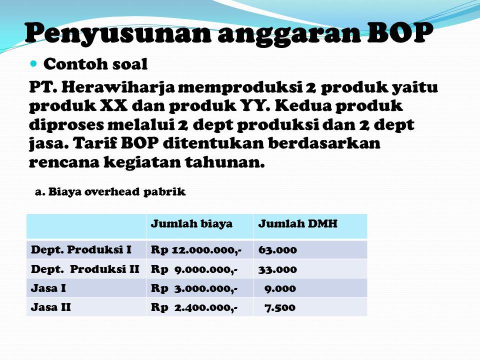 Penyusunan anggaran BOP Contoh soal PT. Herawiharja memproduksi 2 produk yaitu produk XX dan produk YY. Kedua produk diproses melalui 2 dept produksi