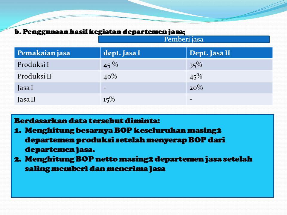 b. Penggunaan hasil kegiatan departemen jasa; Pemakaian jasadept. Jasa IDept. Jasa II Produksi I45 %35% Produksi II40%45% Jasa I-20% Jasa II15%- Berda