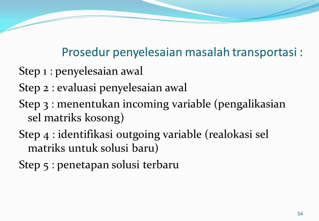 Metode Analisa Transportasi Programa Linier Aplikasi metode transportasi meliputi pemecahan permasalahan-permasalahan seperti :  Penetapan suplai yan