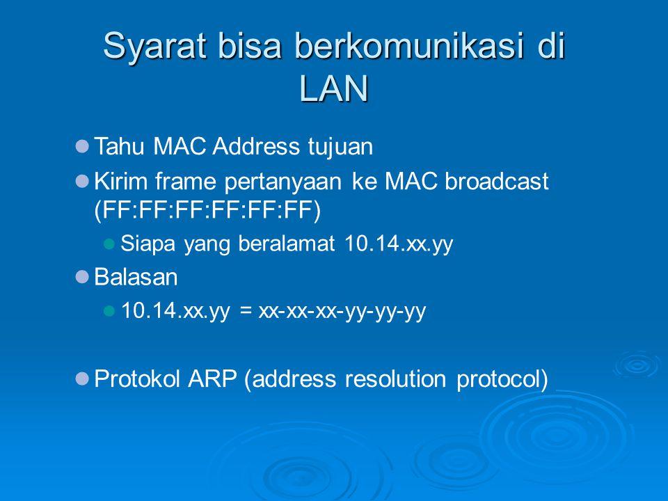 Syarat bisa berkomunikasi di LAN