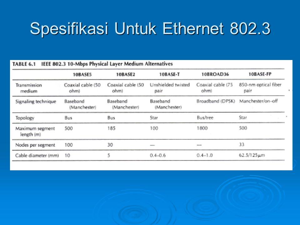 Spesifikasi Untuk Ethernet 802.3
