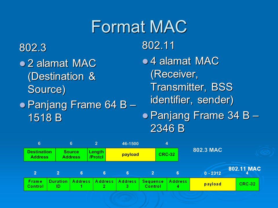 Format MAC
