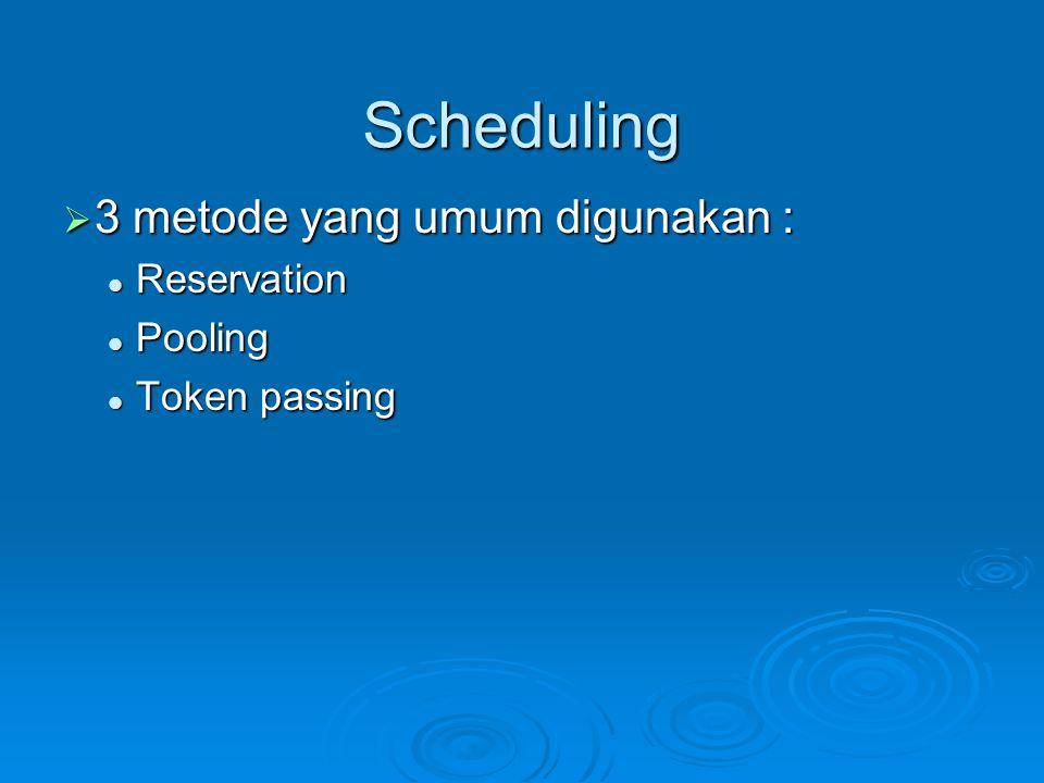 Scheduling  3 metode yang umum digunakan : Reservation Reservation Pooling Pooling Token passing Token passing