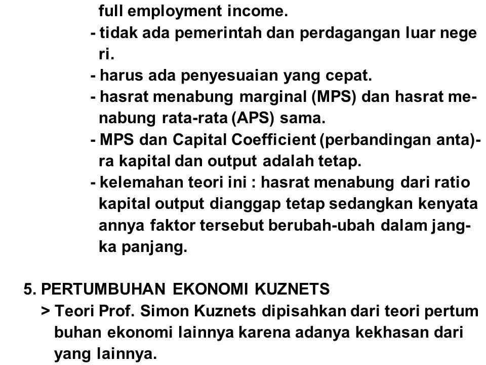 full employment income. - tidak ada pemerintah dan perdagangan luar nege ri. - harus ada penyesuaian yang cepat. - hasrat menabung marginal (MPS) dan