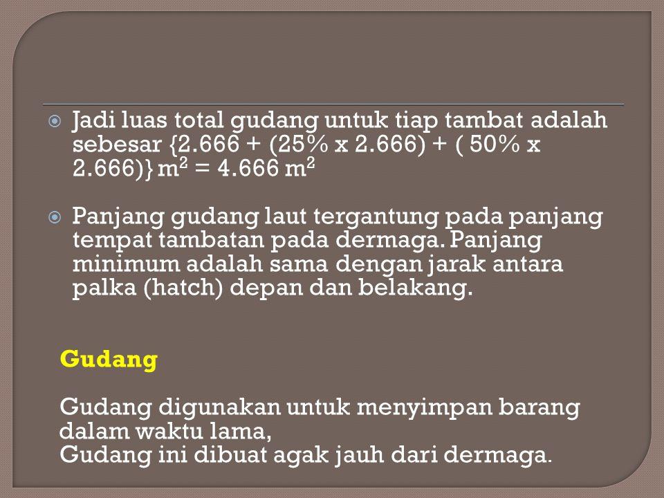  Jadi luas total gudang untuk tiap tambat adalah sebesar {2.666 + (25% x 2.666) + ( 50% x 2.666)} m 2 = 4.666 m 2  Panjang gudang laut tergantung pa