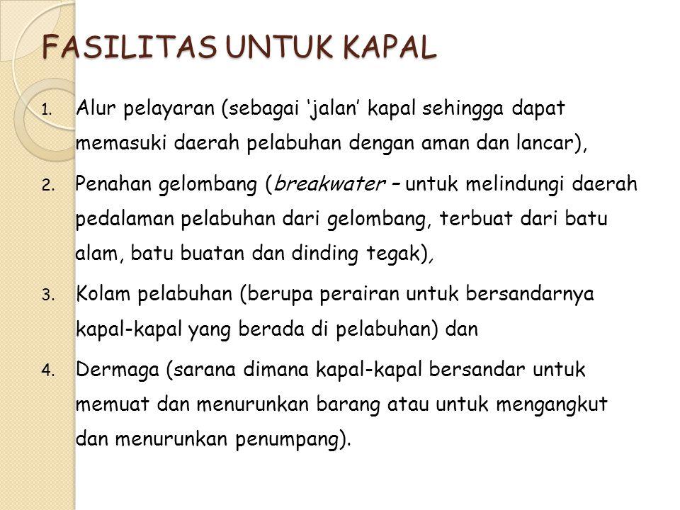 FASILITAS UNTUK BARANG & PENUMPANG 1.Gudang laut 2.