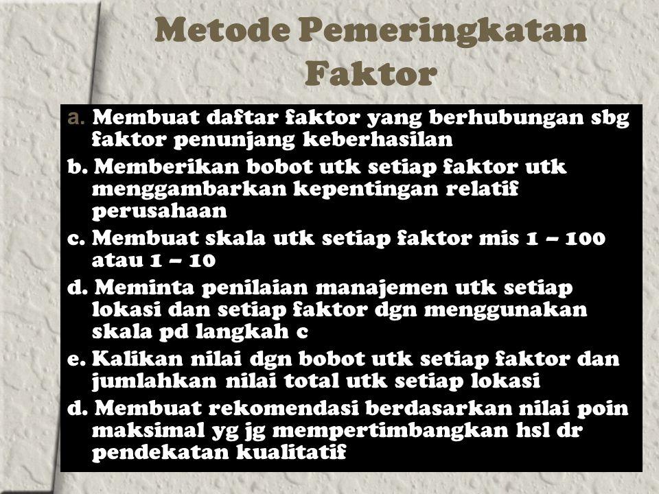 Metode Pemeringkatan Faktor a.
