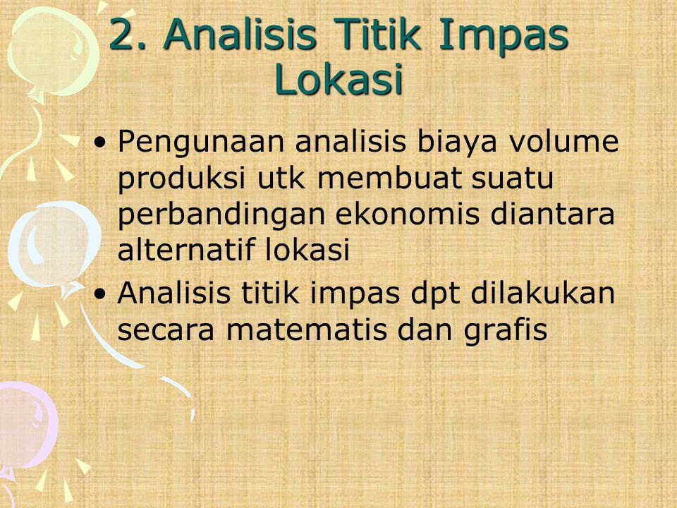 2. Analisis Titik Impas Lokasi Pengunaan analisis biaya volume produksi utk membuat suatu perbandingan ekonomis diantara alternatif lokasi Analisis ti