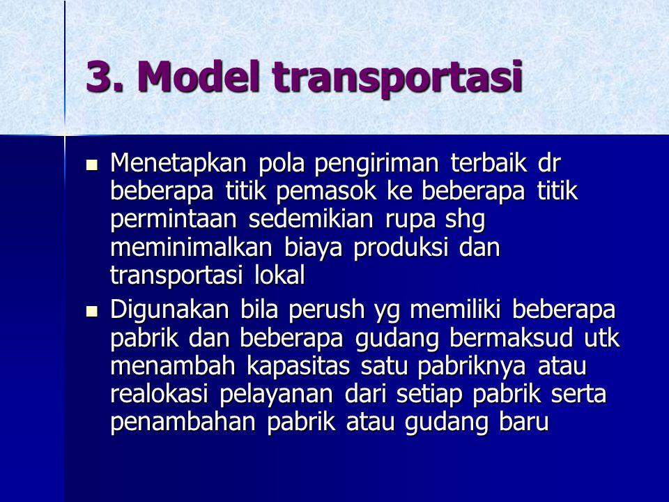 3. Model transportasi Menetapkan pola pengiriman terbaik dr beberapa titik pemasok ke beberapa titik permintaan sedemikian rupa shg meminimalkan biaya