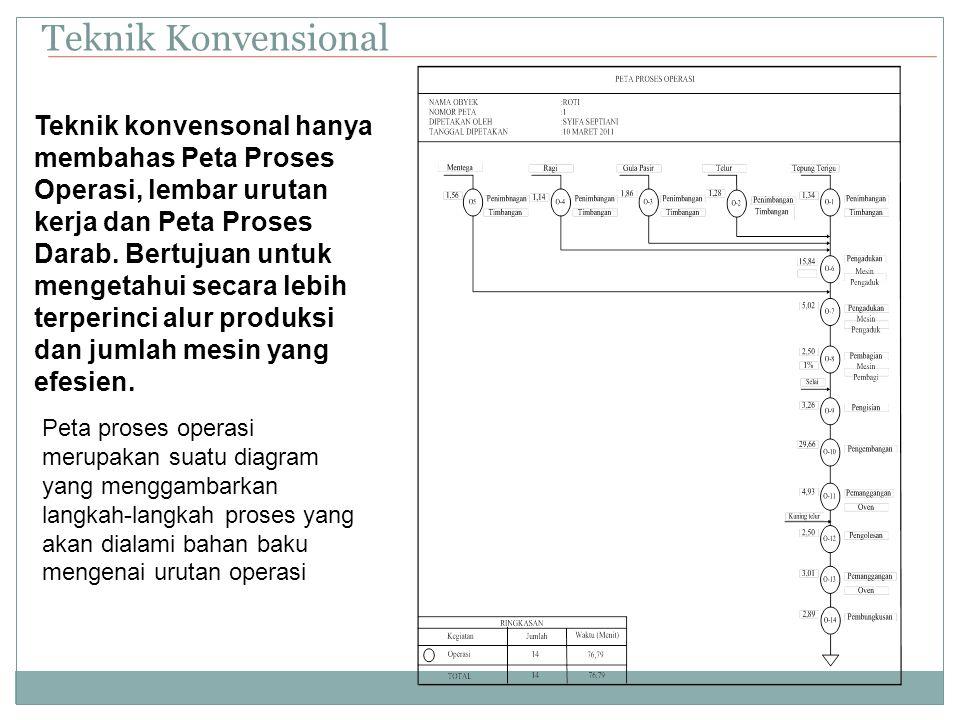 Teknik Konvensional Teknik konvensonal hanya membahas Peta Proses Operasi, lembar urutan kerja dan Peta Proses Darab.