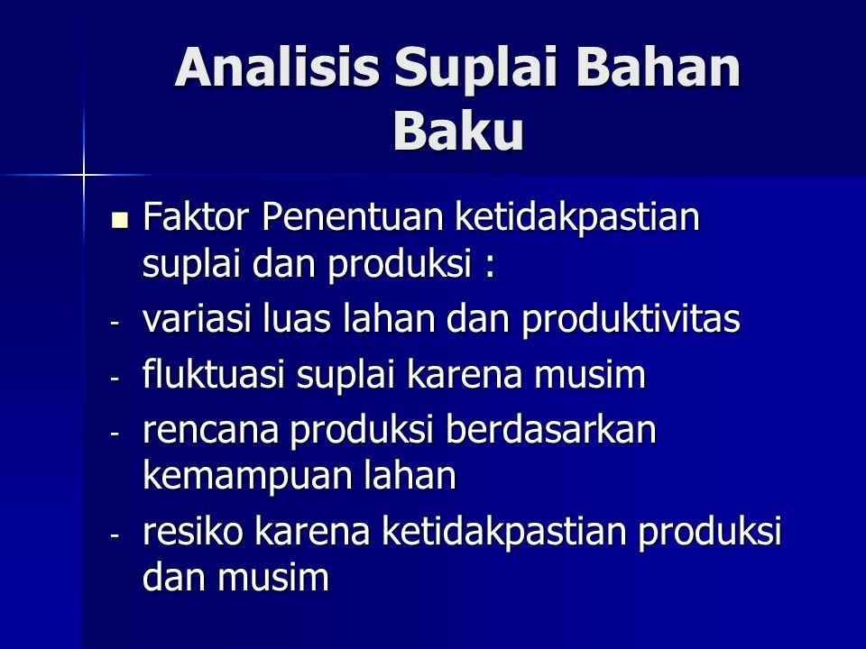 Analisis Suplai Bahan Baku Faktor Penentuan ketidakpastian suplai dan produksi : Faktor Penentuan ketidakpastian suplai dan produksi : - variasi luas