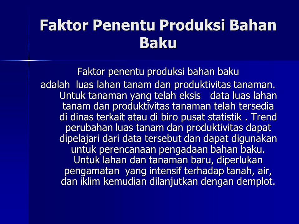 Faktor Penentu Produksi Bahan Baku Faktor penentu produksi bahan baku adalah luas lahan tanam dan produktivitas tanaman. Untuk tanaman yang telah eksi