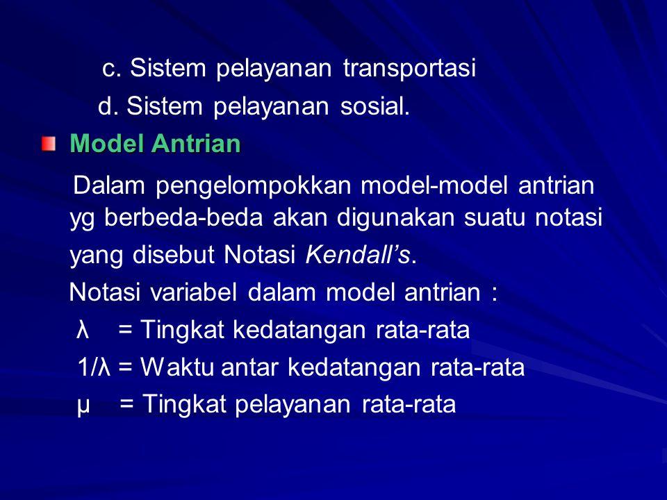 c. Sistem pelayanan transportasi d. Sistem pelayanan sosial. Model Antrian Dalam pengelompokkan model-model antrian yg berbeda-beda akan digunakan sua