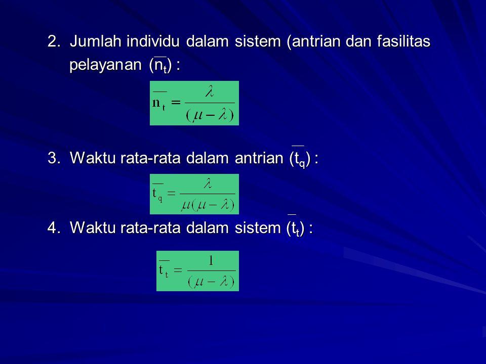 2. Jumlah individu dalam sistem (antrian dan fasilitas pelayanan (n t ) : pelayanan (n t ) : 3. Waktu rata-rata dalam antrian (t q ) : 4. Waktu rata-r