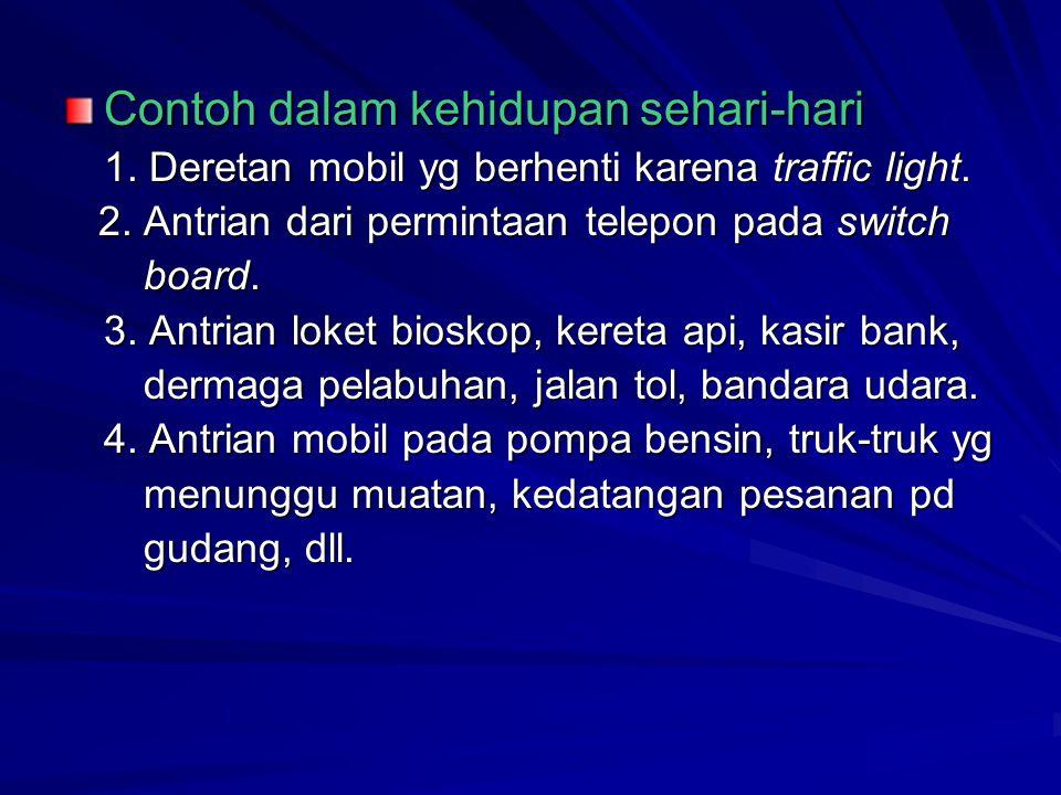 Contoh dalam kehidupan sehari-hari 1. Deretan mobil yg berhenti karena traffic light. 2. Antrian dari permintaan telepon pada switch 2. Antrian dari p