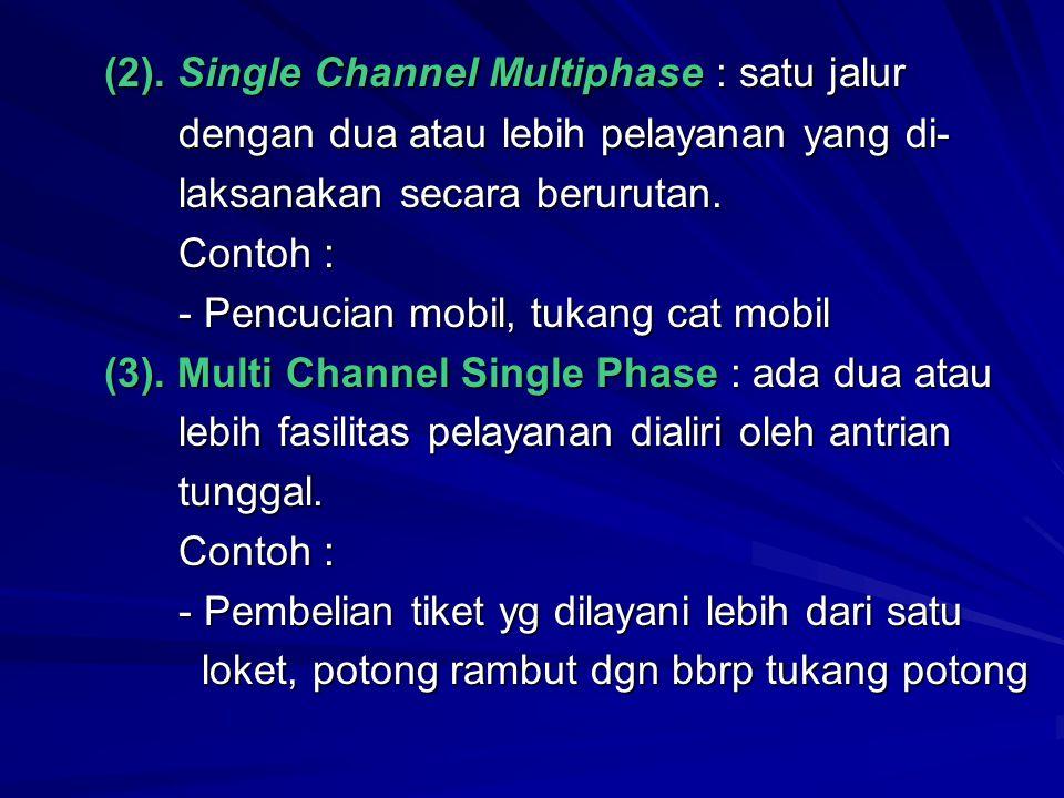 (2). Single Channel Multiphase : satu jalur dengan dua atau lebih pelayanan yang di- dengan dua atau lebih pelayanan yang di- laksanakan secara beruru