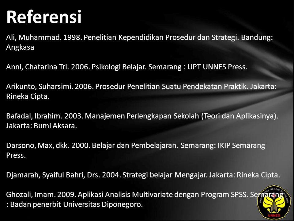 Referensi Ali, Muhammad. 1998. Penelitian Kependidikan Prosedur dan Strategi.