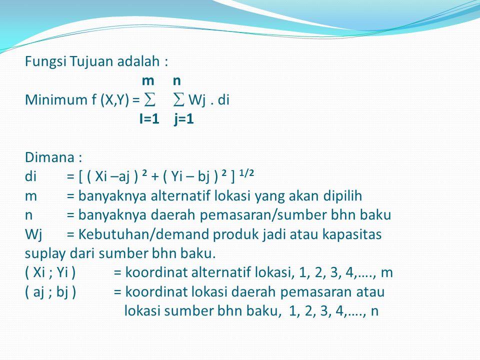 Fungsi Tujuan adalah : m n Minimum f (X,Y) =   Wj.
