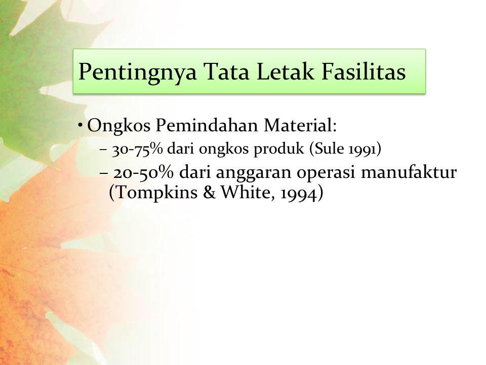 Pentingnya Tata Letak Fasilitas Ongkos Pemindahan Material: – 30 ‑ 75% dari ongkos produk (Sule 1991) – 20 ‑ 50% dari anggaran operasi manufaktur (Tompkins & White, 1994)
