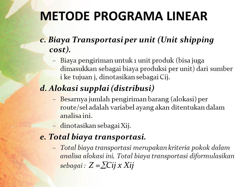 METODE PROGRAMA LINEAR c. Biaya Transportasi per unit (Unit shipping cost). –Biaya pengiriman untuk 1 unit produk (bisa juga dimasukkan sebagai biaya