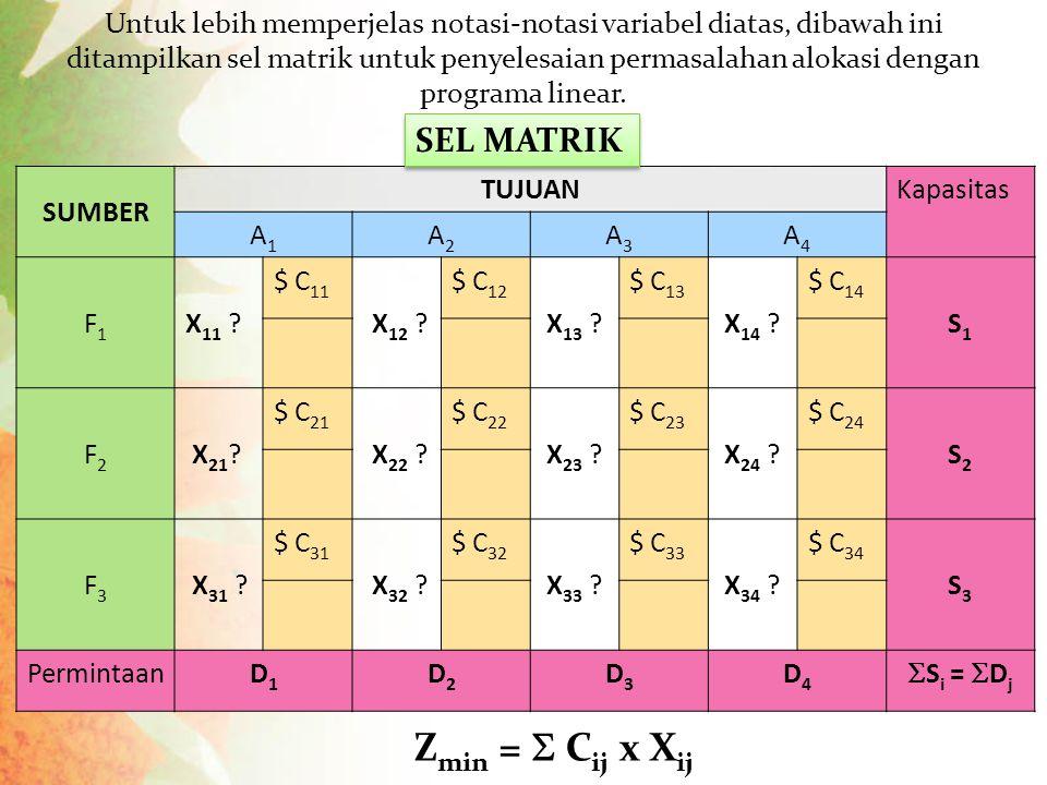 Untuk lebih memperjelas notasi-notasi variabel diatas, dibawah ini ditampilkan sel matrik untuk penyelesaian permasalahan alokasi dengan programa line