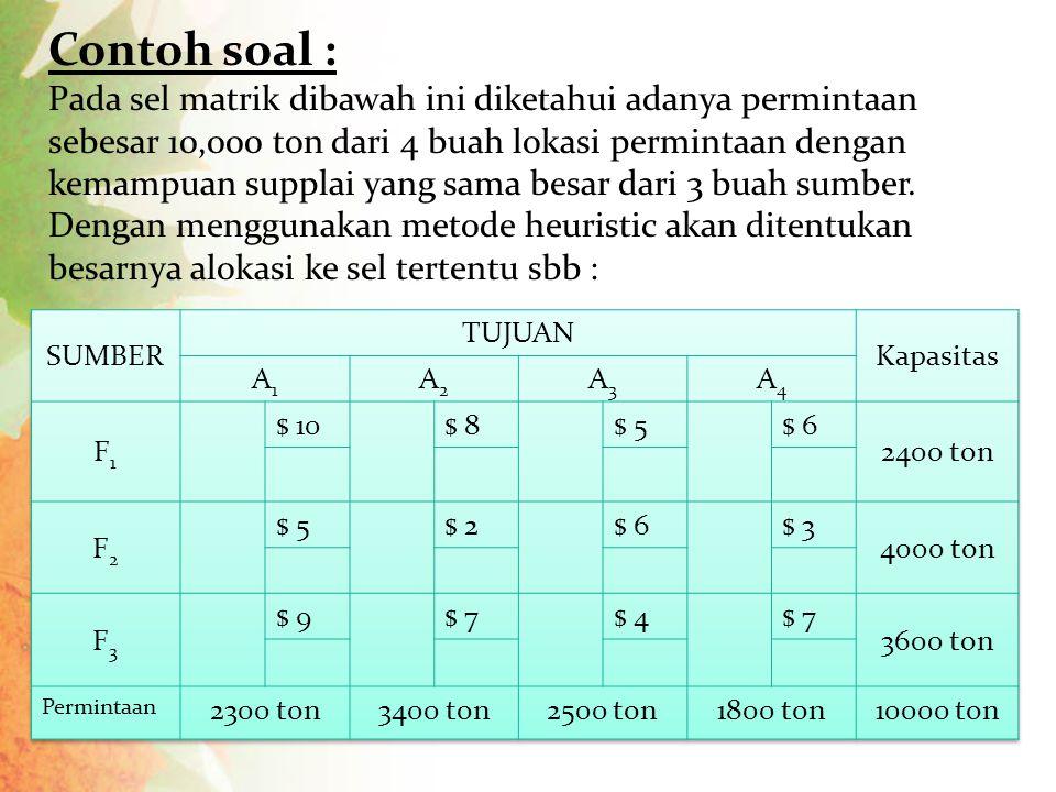 Contoh soal : Pada sel matrik dibawah ini diketahui adanya permintaan sebesar 10,000 ton dari 4 buah lokasi permintaan dengan kemampuan supplai yang sama besar dari 3 buah sumber.