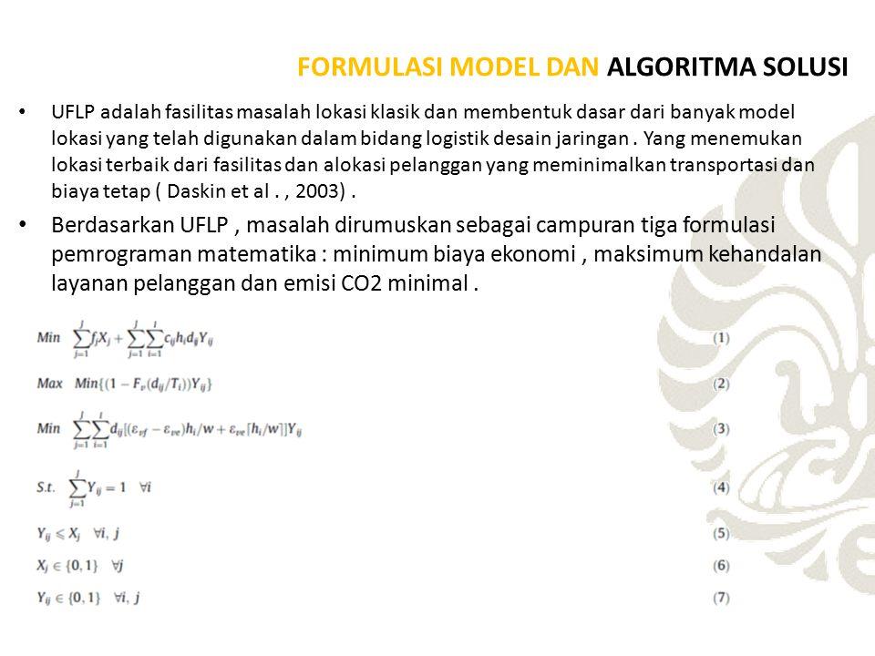 FORMULASI MODEL DAN ALGORITMA SOLUSI UFLP adalah fasilitas masalah lokasi klasik dan membentuk dasar dari banyak model lokasi yang telah digunakan dal