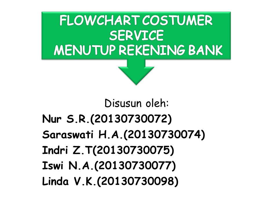 Disusun oleh: Nur S.R.(20130730072) Saraswati H.A.(20130730074) Indri Z.T(20130730075) Iswi N.A.(20130730077) Linda V.K.(20130730098)