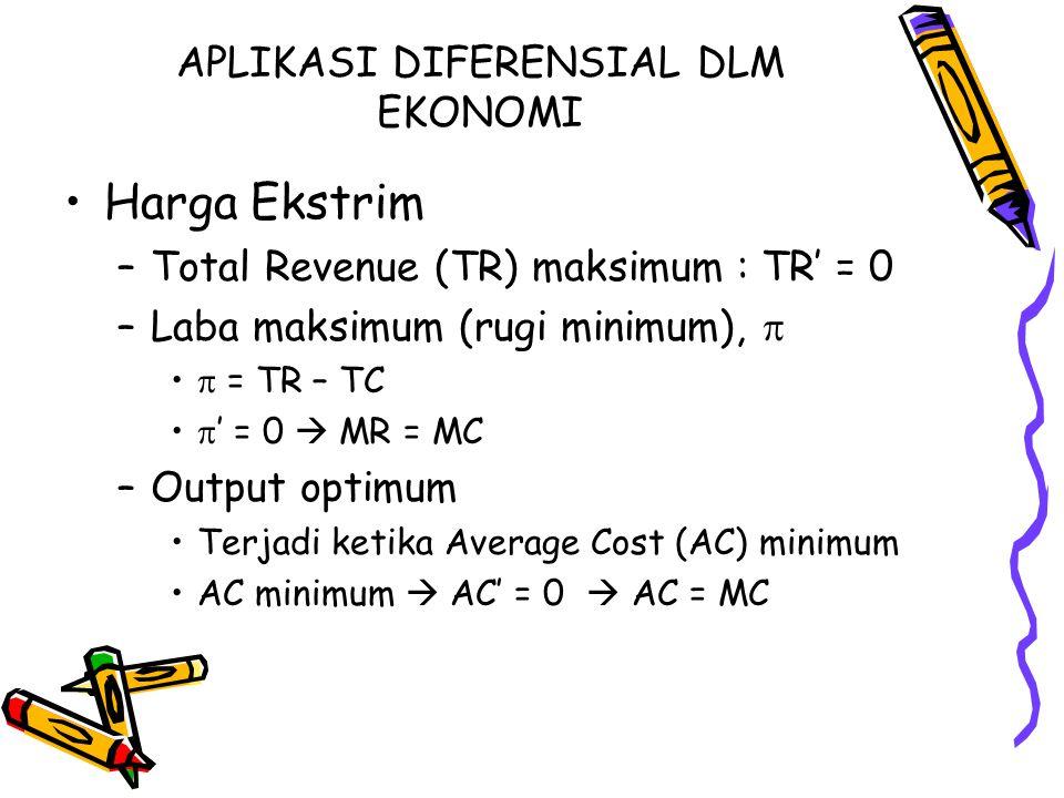 APLIKASI DIFERENSIAL DLM EKONOMI Harga Ekstrim –Total Revenue (TR) maksimum : TR' = 0 –Laba maksimum (rugi minimum),   = TR – TC  ' = 0  MR = MC –