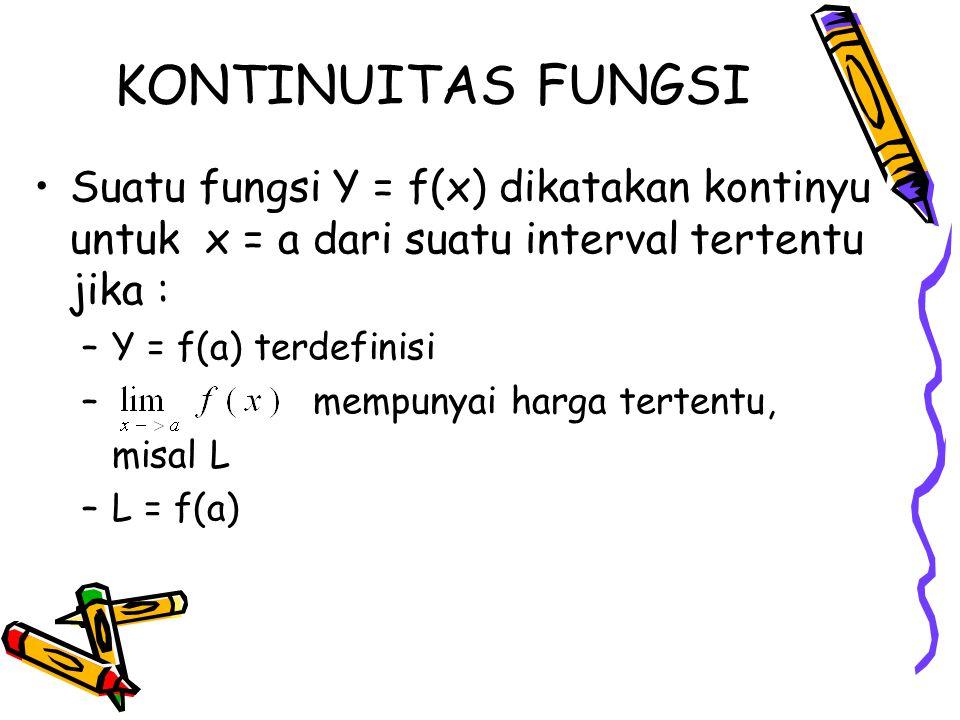 KONTINUITAS FUNGSI Suatu fungsi Y = f(x) dikatakan kontinyu untuk x = a dari suatu interval tertentu jika : –Y = f(a) terdefinisi – mempunyai harga te