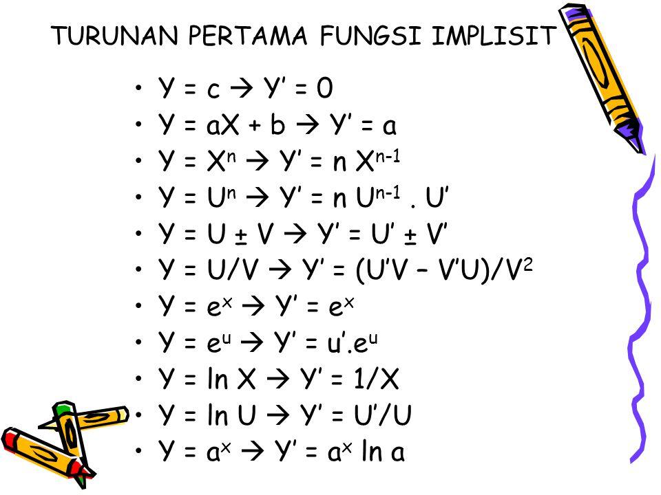 TURUNAN PERTAMA FUNGSI IMPLISIT Y = c  Y' = 0 Y = aX + b  Y' = a Y = X n  Y' = n X n-1 Y = U n  Y' = n U n-1. U' Y = U ± V  Y' = U' ± V' Y = U/V