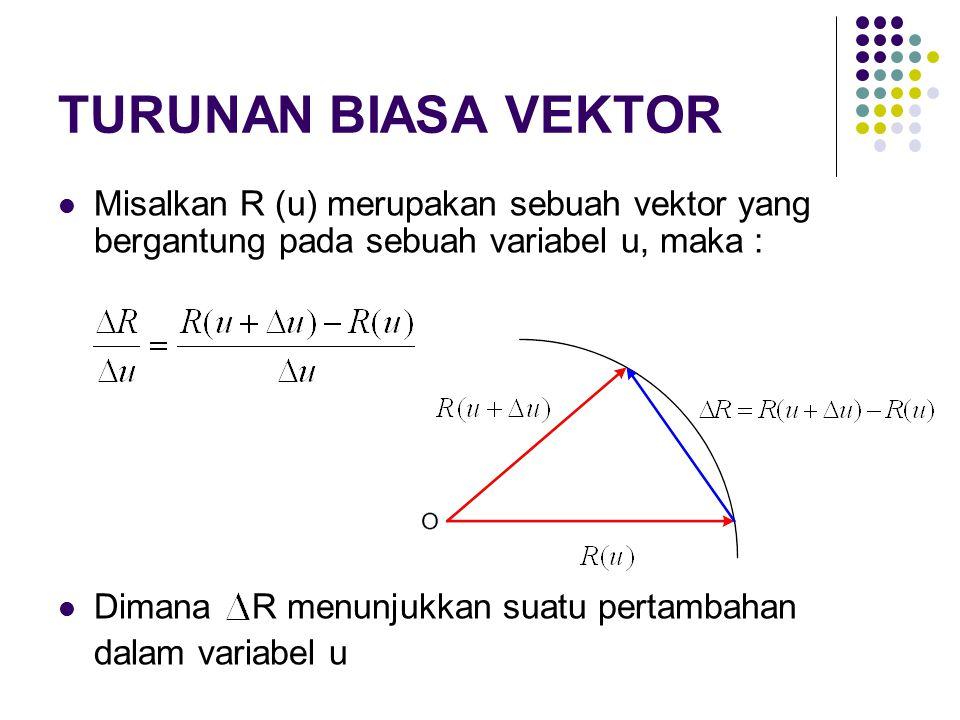 TURUNAN BIASA VEKTOR Misalkan R (u) merupakan sebuah vektor yang bergantung pada sebuah variabel u, maka : Dimana R menunjukkan suatu pertambahan dalam variabel u