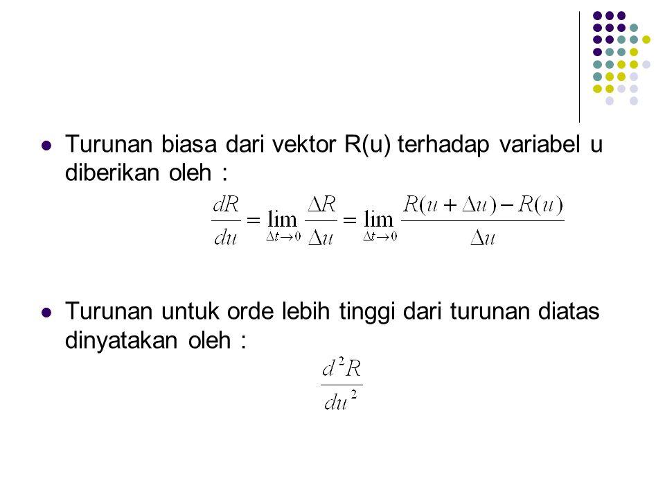Turunan biasa dari vektor R(u) terhadap variabel u diberikan oleh : Turunan untuk orde lebih tinggi dari turunan diatas dinyatakan oleh :
