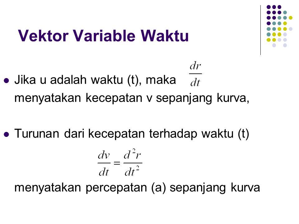 Vektor Variable Waktu Jika u adalah waktu (t), maka menyatakan kecepatan v sepanjang kurva, Turunan dari kecepatan terhadap waktu (t) menyatakan percepatan (a) sepanjang kurva