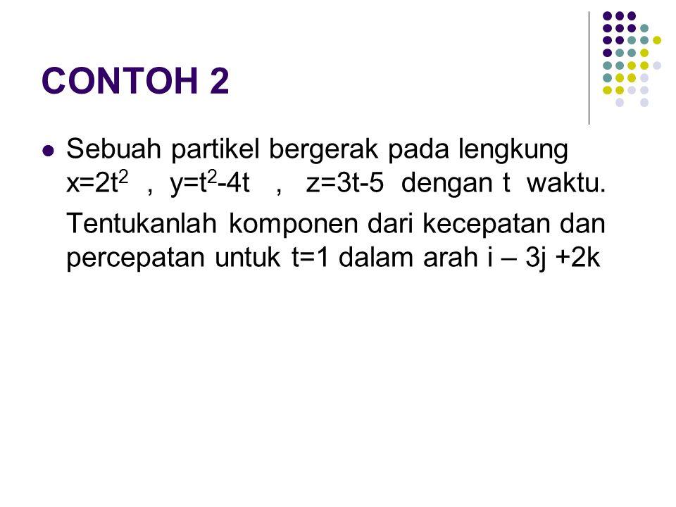 CONTOH 2 Sebuah partikel bergerak pada lengkung x=2t 2, y=t 2 -4t, z=3t-5 dengan t waktu.