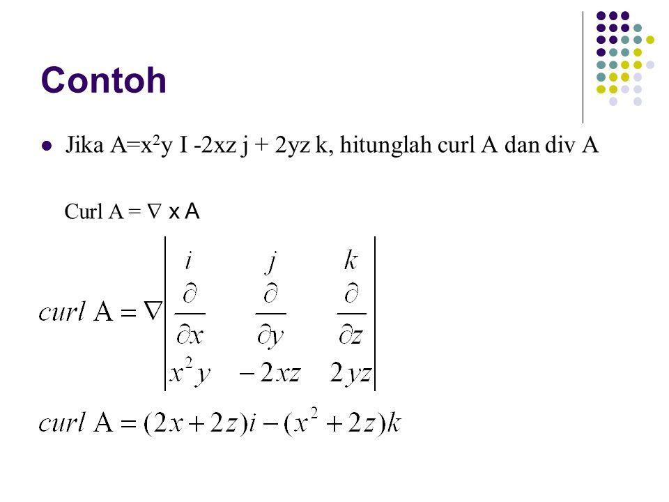 Contoh Jika A=x 2 y I -2xz j + 2yz k, hitunglah curl A dan div A Curl A =  x A