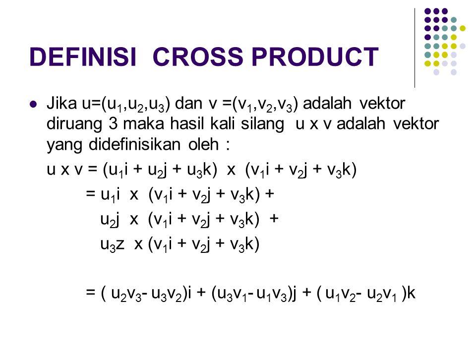 DEFINISI CROSS PRODUCT Jika u=(u 1,u 2,u 3 ) dan v =(v 1,v 2,v 3 ) adalah vektor diruang 3 maka hasil kali silang u x v adalah vektor yang didefinisikan oleh : u x v = (u 1 i + u 2 j + u 3 k) x (v 1 i + v 2 j + v 3 k) = u 1 i x (v 1 i + v 2 j + v 3 k) + u 2 j x (v 1 i + v 2 j + v 3 k) + u 3 z x (v 1 i + v 2 j + v 3 k) = ( u 2 v 3 - u 3 v 2 )i + (u 3 v 1 - u 1 v 3 )j + ( u 1 v 2 - u 2 v 1 )k
