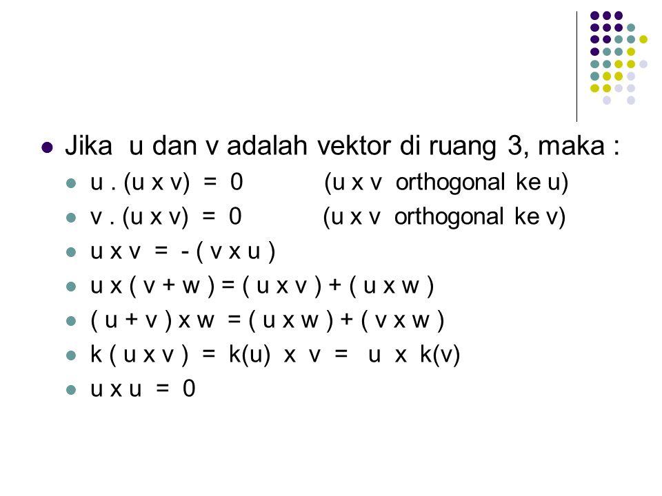Jika u dan v adalah vektor di ruang 3, maka : u.(u x v) = 0 (u x v orthogonal ke u) v.