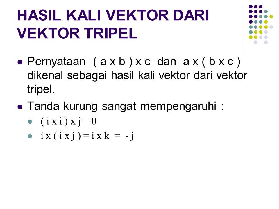 HASIL KALI VEKTOR DARI VEKTOR TRIPEL Pernyataan ( a x b ) x c dan a x ( b x c ) dikenal sebagai hasil kali vektor dari vektor tripel.