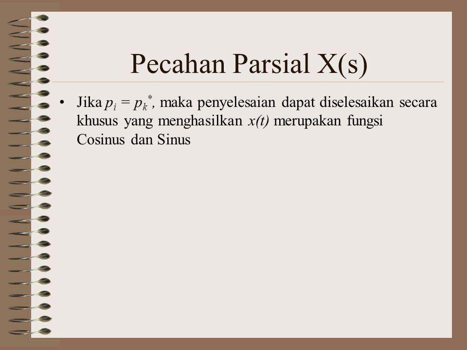 Pecahan Parsial X(s) Jika p i = p k *, maka penyelesaian dapat diselesaikan secara khusus yang menghasilkan x(t) merupakan fungsi Cosinus dan Sinus
