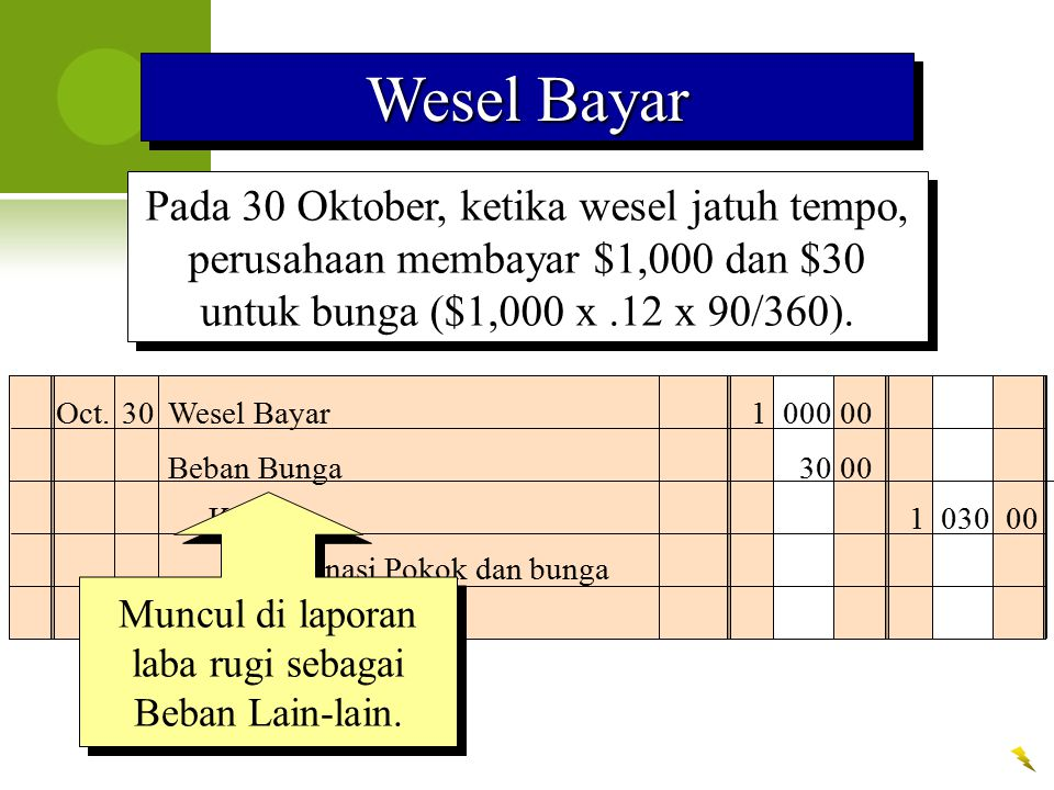 Oct.30Wesel Bayar1 000 00 Beban Bunga30 00 Melunasi Pokok dan bunga Kas 1 030 00 Pada 30 Oktober, ketika wesel jatuh tempo, perusahaan membayar $1,000