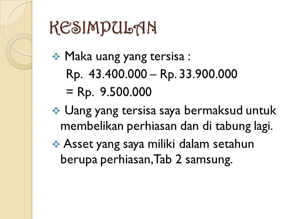 KESIMPULAN  Maka uang yang tersisa : Rp. 43.400.000 – Rp.