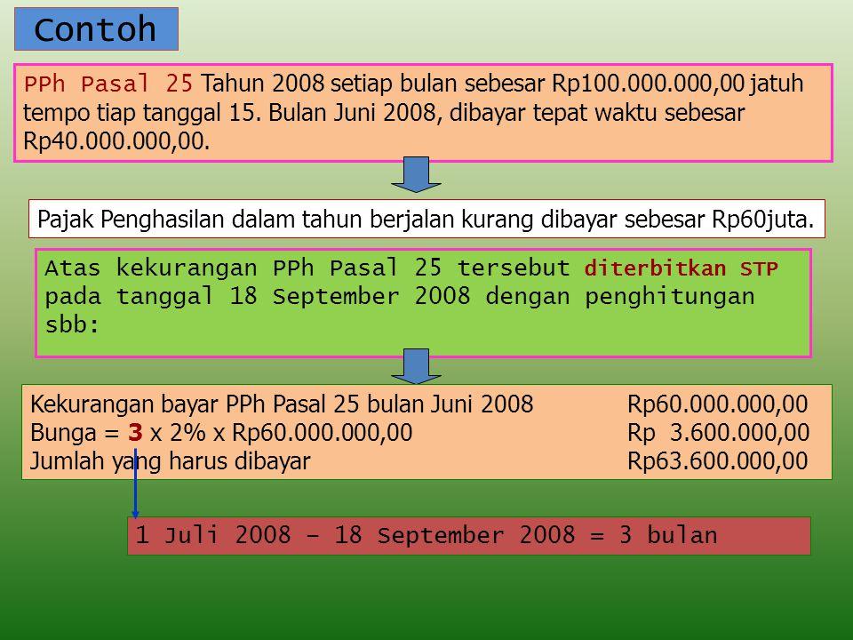 Contoh PPh Pasal 25 Tahun 2008 setiap bulan sebesar Rp100.000.000,00 jatuh tempo tiap tanggal 15.