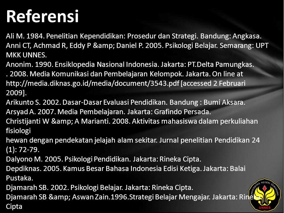 Referensi Ali M. 1984. Penelitian Kependidikan: Prosedur dan Strategi.